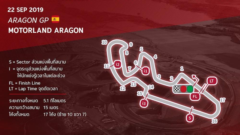 APHonda-ฮอนด้า-ข่าวมอเตอร์สปอร์ต-motogptm2019-19-circuit