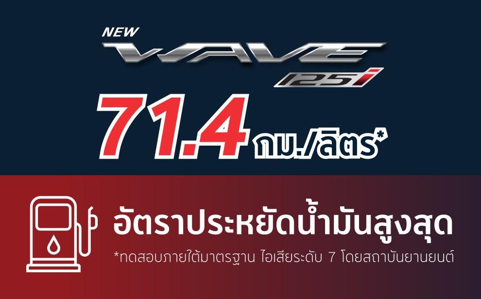 Wave125i อัตราประหยัดน้ำมัน