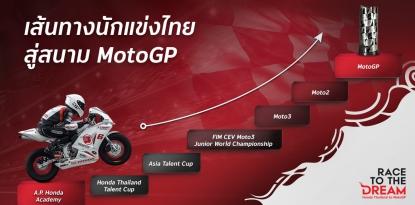 Honda-Motorcycle-มอเตอร์ไซค์-ฮอนด้า-ข่าวประชาสัมพันธ์-20180928-road-map-race-to-the-dream