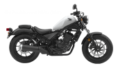 Honda-Motorcycle-มอเตอร์ไซค์-ฮอนด้า-Wave-110i-2017-color-Mat-Pearl-Summit-White-สีขาว-สีดำ