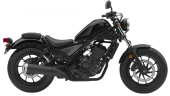 Honda-Motorcycle-มอเตอร์ไซค์-ฮอนด้า-Wave-110i-2017-color-Graphite-Black-สีดำ