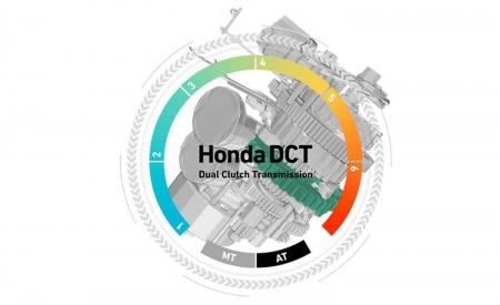 Honda-Motorcycle-BigBike-มอเตอร์ไซค์-ฮอนด้า-บิ๊กไบค์-ข่าวผลิตภัณฑ์-20180531-DCT