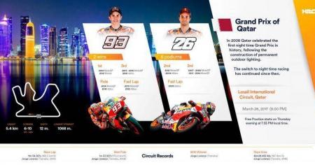 Honda-bigbike-Motorcycle-มอเตอร์ไซค์-บิ๊กไบค์-ฮอนด้า-News-ข่าวประชาสัมพันธ์-ทีม-Repsol-Honda-พร้อมลุยศึก-MotoGP-2017-ซีซั่นใหม่ที่การ์ต้า
